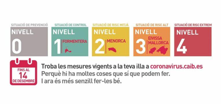 Balearen Infektionstufen zum 01. Dezember 2020